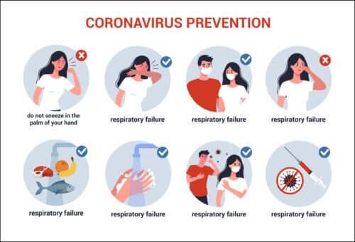 Prevenire il coronavirus