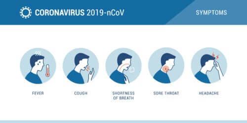 per spiegare il coronavirus ai bambini, è importante fornire loro informazioni semplici e basilari