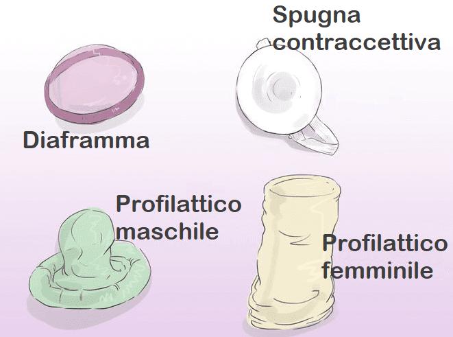 Metodi contraccettivi non ormonali